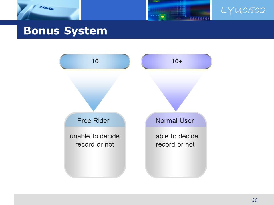 LYU0502 20 Bonus System Free Rider unable to decide record or not Normal User able to decide record or not 1010+