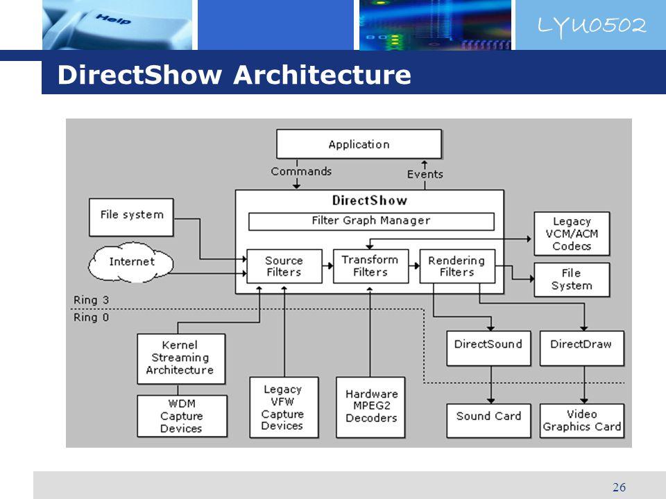 LYU0502 26 DirectShow Architecture