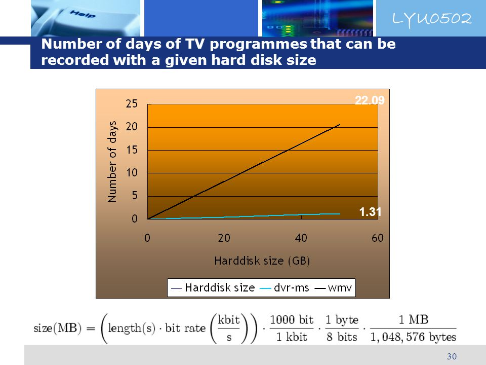 LYU0502 30 Number of days of TV programmes that can be recorded with a given hard disk size 20.63 1.25 1.31 22.09