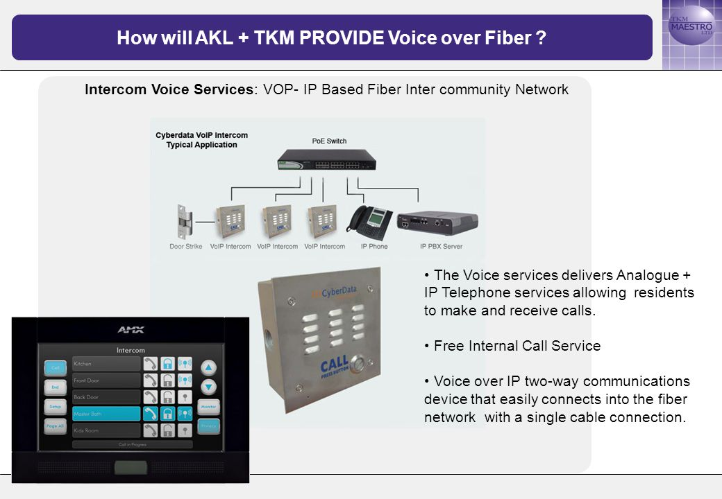 Intercom Voice Services: VOP- IP Based Fiber Inter community Network How will AKL + TKM PROVIDE Voice over Fiber .