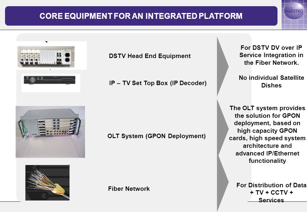 CORE EQUIPMENT FOR AN INTEGRATED PLATFORM DSTV Head End Equipment IP – TV Set Top Box (IP Decoder) OLT System (GPON Deployment) Fiber Network For DSTV DV over IP Service Integration in the Fiber Network.