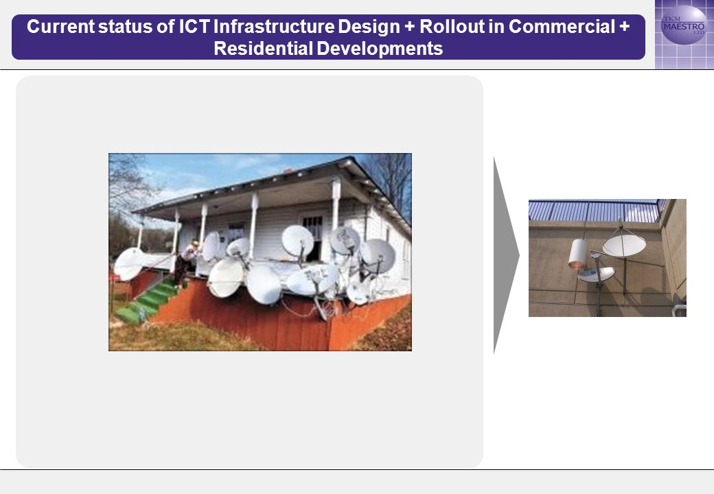 Current status of ICT Infrastructure Design + Rollout in Commercial + Residential Developments