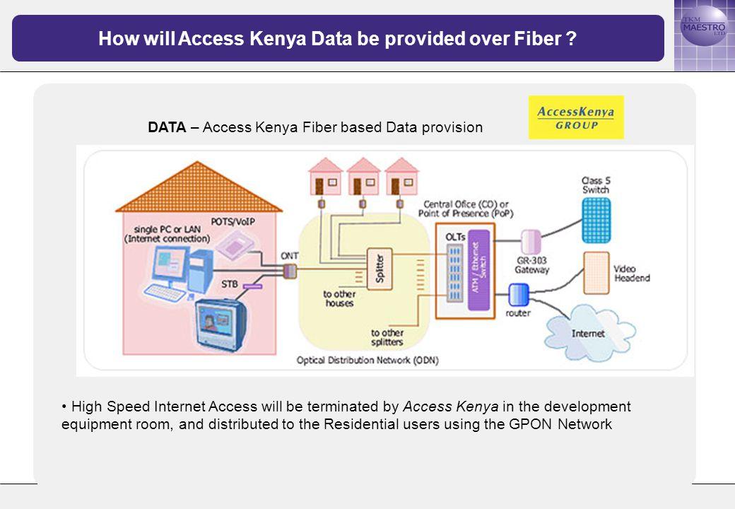 MultiChoice DVB over IP Solution: IP-TV Fiber Based DSTV Streaming How will TKM provide DSTV over Fiber .