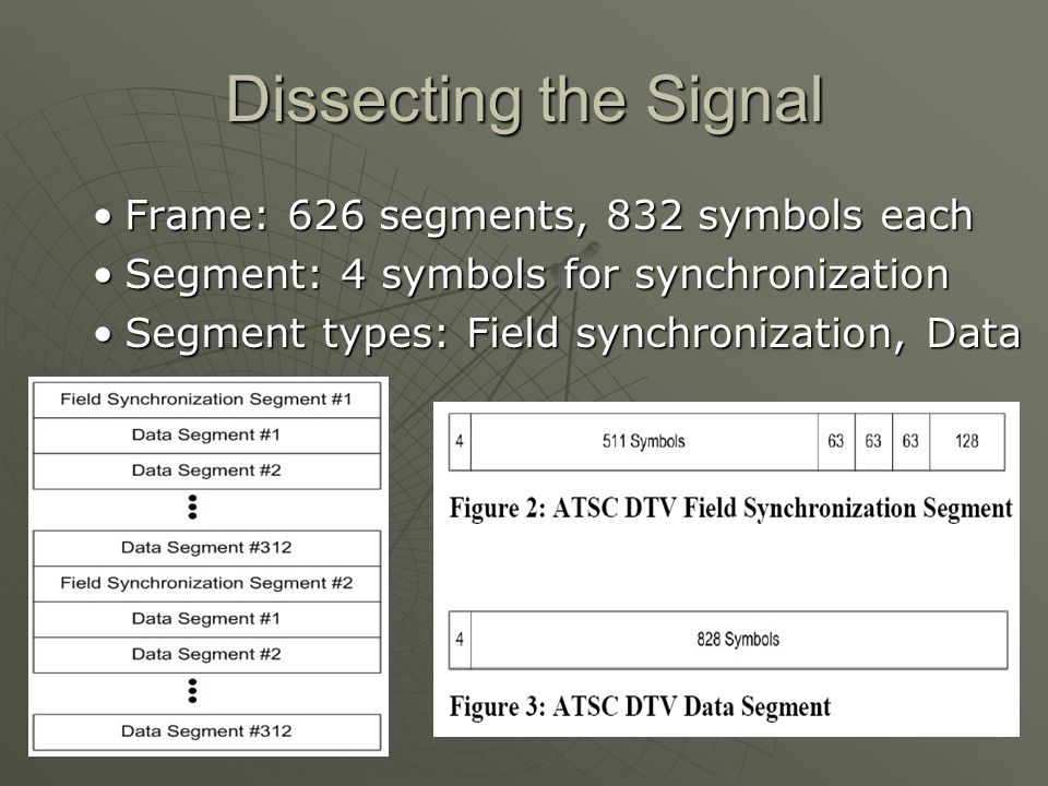 Dissecting the Signal Frame: 626 segments, 832 symbols eachFrame: 626 segments, 832 symbols each Segment: 4 symbols for synchronizationSegment: 4 symbols for synchronization Segment types: Field synchronization, DataSegment types: Field synchronization, Data