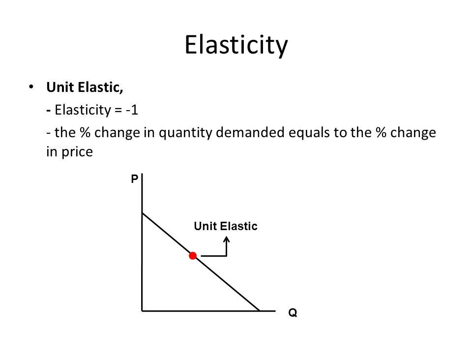 Unit Elastic, - Elasticity = -1 - the % change in quantity demanded equals to the % change in price Elasticity Q P Unit Elastic