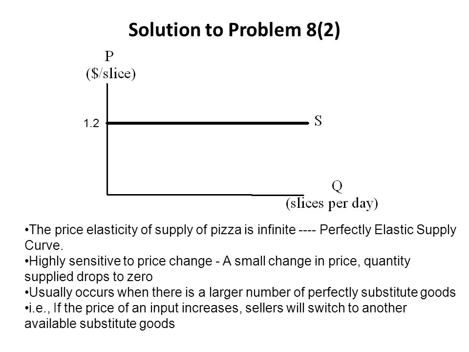 The price elasticity of supply of pizza is infinite ---- Perfectly Elastic Supply Curve. Highly sensitive to price change - A small change in price, q