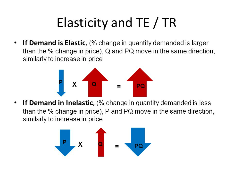 If Demand is Elastic, (% change in quantity demanded is larger than the % change in price), Q and PQ move in the same direction, similarly to increase