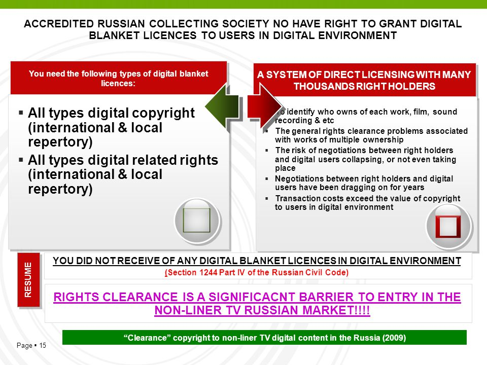 Page 15 A SYSTEM OF DIRECT LICENSING WITH MANY THOUSANDS RIGHT HOLDERS You need the following types of digital blanket licences: To identify who owns