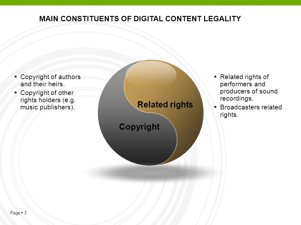 Page 3 Copyright of authors and their heirs. Copyright of other rights holders (e.g. music publishers). Related rights of performers and producers of