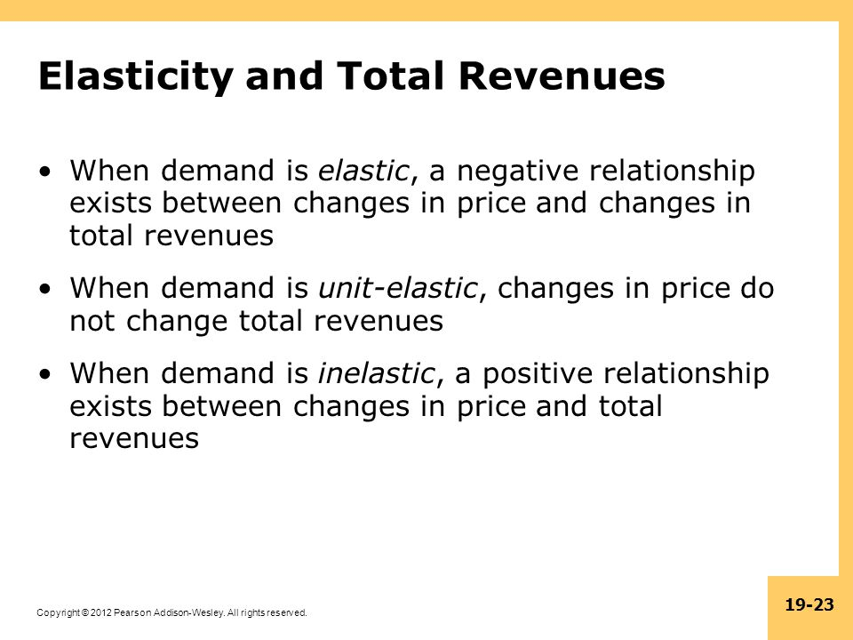 Copyright © 2012 Pearson Addison-Wesley. All rights reserved. 19-23 Elasticity and Total Revenues When demand is elastic, a negative relationship exis