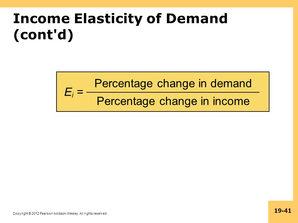 Copyright © 2012 Pearson Addison-Wesley. All rights reserved. 19-41 Income Elasticity of Demand (cont'd) Percentage change in demand Percentage change