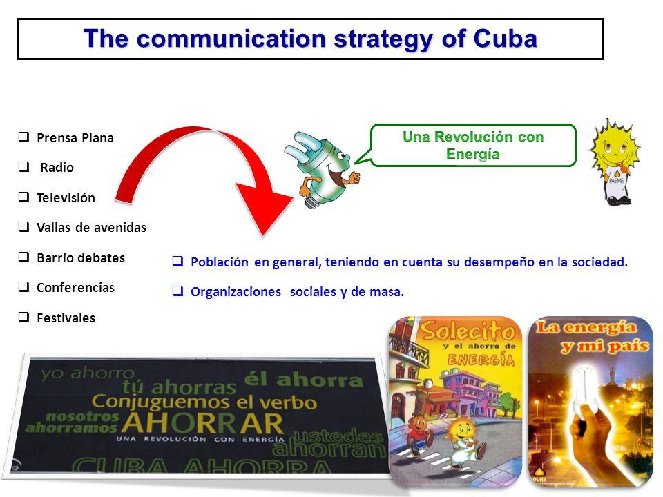 The communication strategy of Cuba Prensa Plana Radio Televisión Vallas de avenidas Barrio debates Conferencias Festivales Población en general, teniendo en cuenta su desempeño en la sociedad.