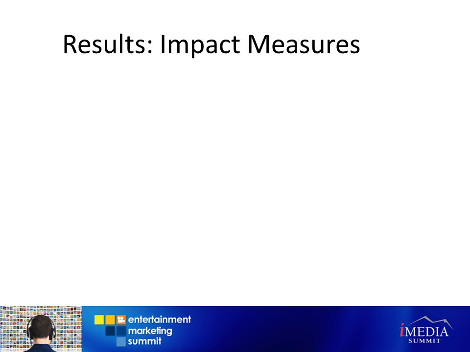 Results: Impact Measures