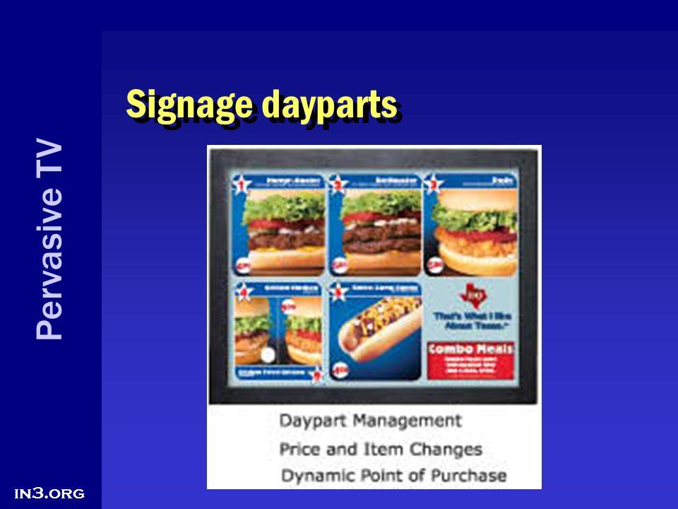Pervasive TV in3.org Signage dayparts