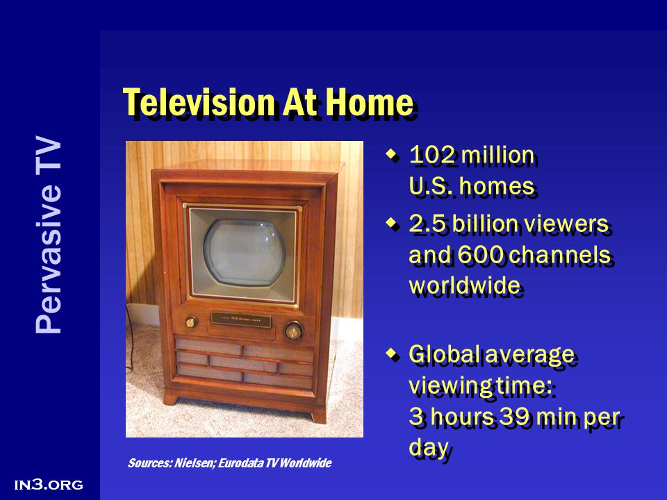 Pervasive TV in3.org Television At Home 102 million U.S. homes 2.5 billion viewers and 600 channels worldwide Global average viewing time: 3 hours 39