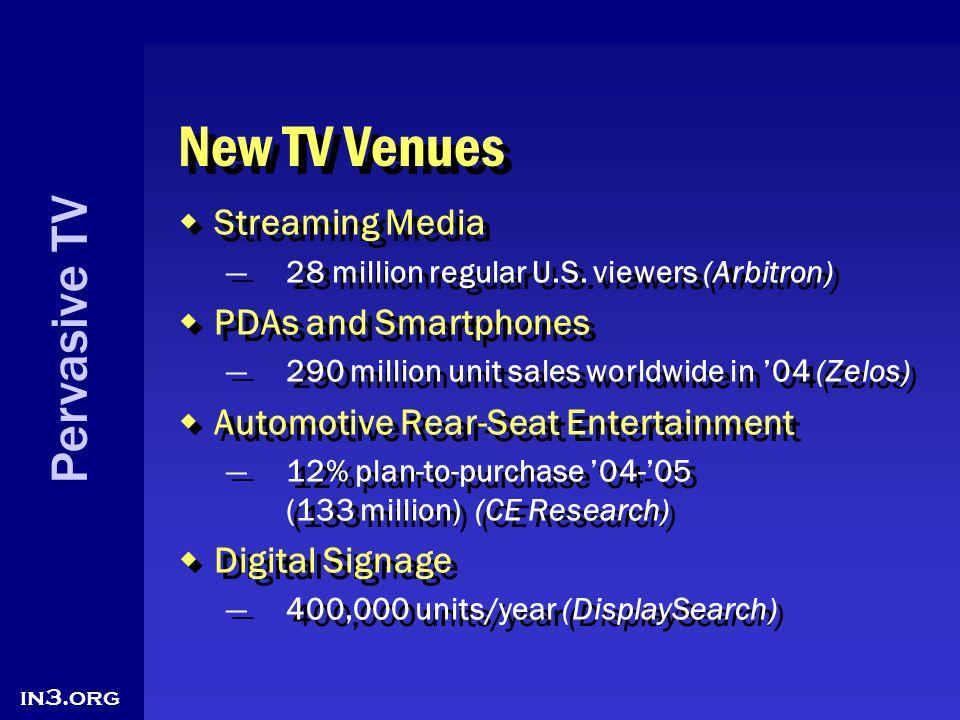 Pervasive TV in3.org New TV Venues Streaming Media 28 million regular U.S. viewers (Arbitron) PDAs and Smartphones 290 million unit sales worldwide in