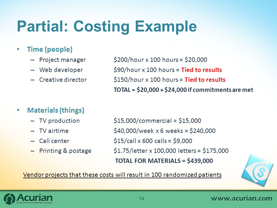 Partial: Costing Example Time (people) – Project manager$200/hour x 100 hours = $20,000 – Web developer$90/hour x 100 hours = Tied to results – Creative director$150/hour x 100 hours = Tied to results TOTAL = $20,000 + $24,000 if commitments are met Materials (things) – TV production$15,000/commercial = $15,000 – TV airtime$40,000/week x 6 weeks = $240,000 – Call center$15/call x 600 calls = $9,000 – Printing & postage$1.75/letter x 100,000 letters = $175,000 TOTAL FOR MATERIALS = $439,000 Vendor projects that these costs will result in 100 randomized patients 14
