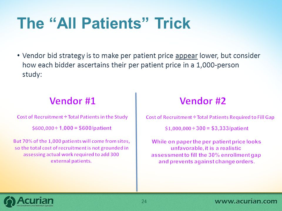 Vendor bid strategy is to make per patient price appear lower, but consider how each bidder ascertains their per patient price in a 1,000-person study: 24 The All Patients Trick