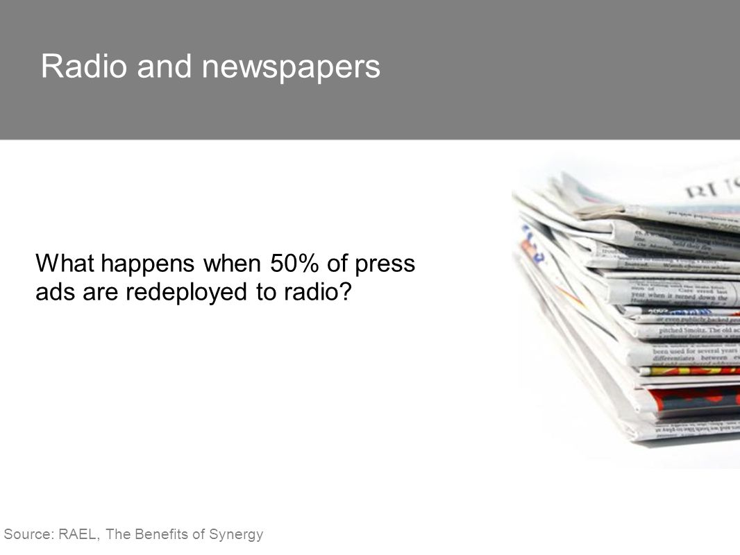 What happens when 50% of press ads are redeployed to radio? Source: RAEL, The Benefits of Synergy Radio and newspapers