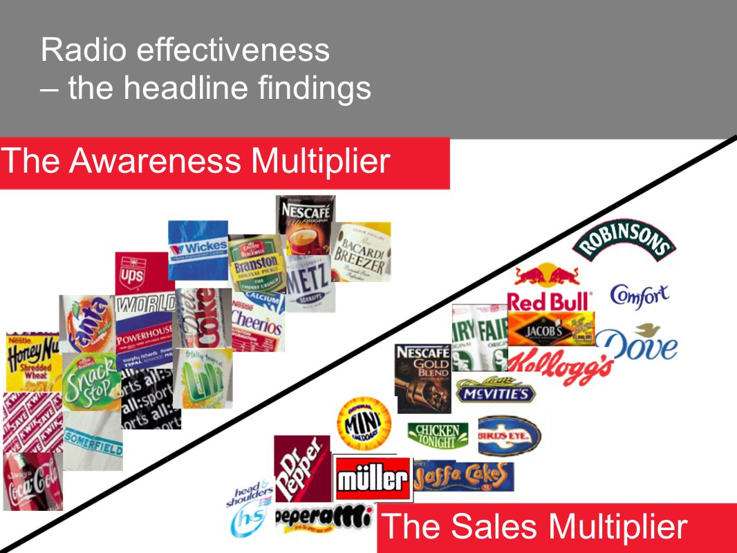 The Awareness Multiplier The Sales Multiplier Radio effectiveness – the headline findings