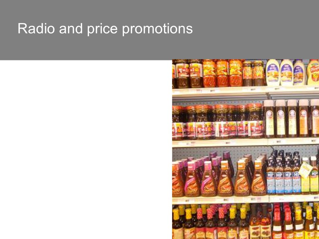 Radio and price promotions