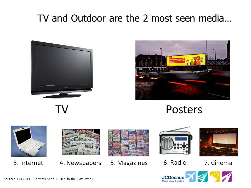 Source: TGI 2011 – Formats Seen / Used in the Last Week TV and Outdoor are the 2 most seen media… TVPosters 5.