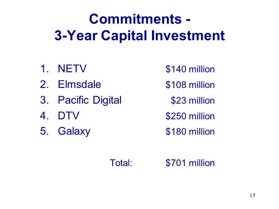 15 Commitments - 3-Year Capital Investment 1.NETV $140 million 2.Elmsdale $108 million 3.Pacific Digital $23 million 4.DTV $250 million 5.Galaxy $180 million Total:$701 million