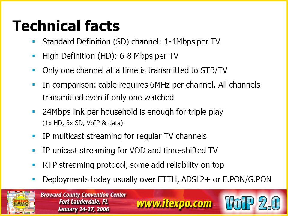 Customer IPTV Experience