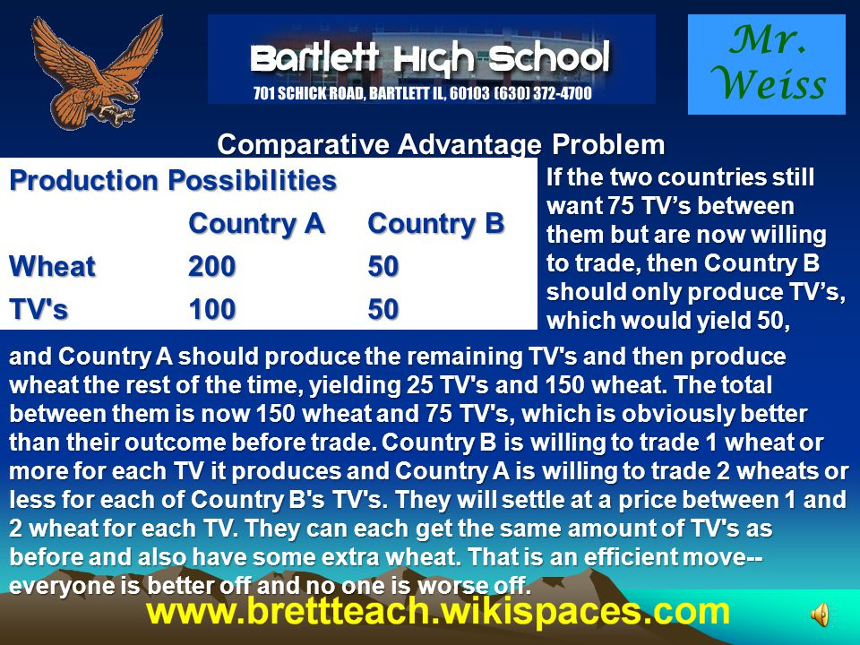 Mr. Weiss Comparative Advantage Problem Production Possibilities Country A Country B Wheat20050 TV's10050
