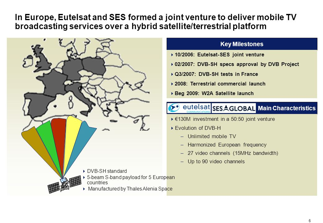 6 Key Milestones 10/2006: Eutelsat-SES joint venture 02/2007: DVB-SH specs approval by DVB Project Q3/2007: DVB-SH tests in France 2008: Terrestrial commercial launch Beg 2009: W2A Satellite launch Main Characteristics 130M investment in a 50:50 joint venture Evolution of DVB-H –Unlimited mobile TV –Harmonized European frequency –27 video channels (15MHz bandwidth) –Up to 90 video channels In Europe, Eutelsat and SES formed a joint venture to deliver mobile TV broadcasting services over a hybrid satellite/terrestrial platform DVB-SH standard 5-beam S-band payload for 5 European countries Manufactured by Thales Alenia Space