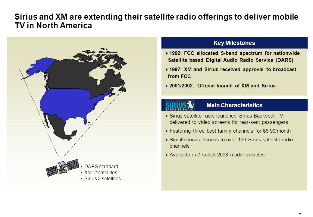 7 Key Milestones 1992: FCC allocated S-band spectrum for nationwide Satellite based Digital Audio Radio Service (DARS) 1997: XM and Sirius received approval to broadcast from FCC 2001/2002: Official launch of XM and Sirius Main Characteristics Sirius satellite radio launched Sirius Backseat TV delivered to video screens for rear-seat passengers Featuring three best family channels for $6.99/month Simultaneous access to over 130 Sirius satellite radio channels Available in 7 select 2008 model vehicles Sirius and XM are extending their satellite radio offerings to deliver mobile TV in North America DARS standard XM: 2 satellites Sirius 3 satellites