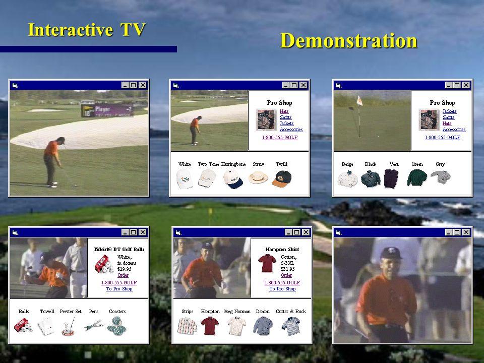 Demonstration Interactive TV