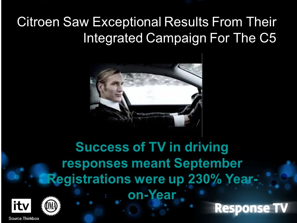 Citroen Saw Exceptional Results From Their Integrated Campaign For The C5 Source:Thinkbox Success of TV in driving responses meant September Registrat