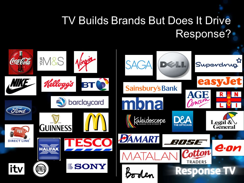 TV Builds Brands But Does It Drive Response