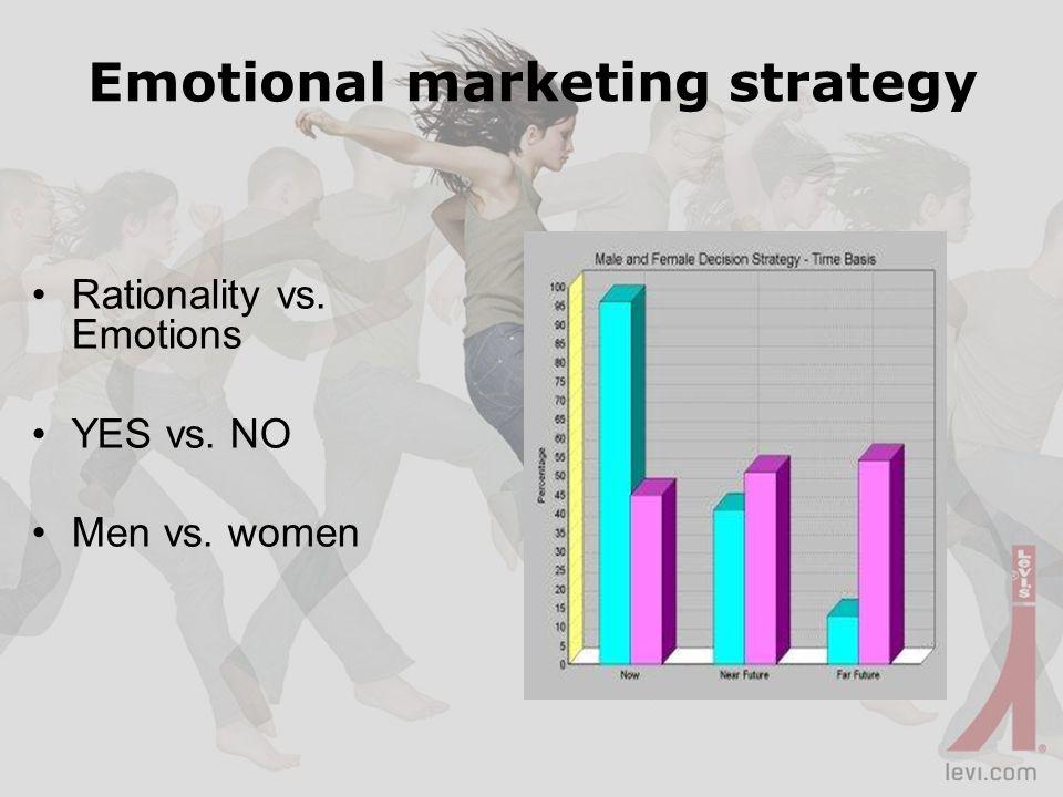 Emotional marketing strategy Rationality vs. Emotions YES vs. NO Men vs. women