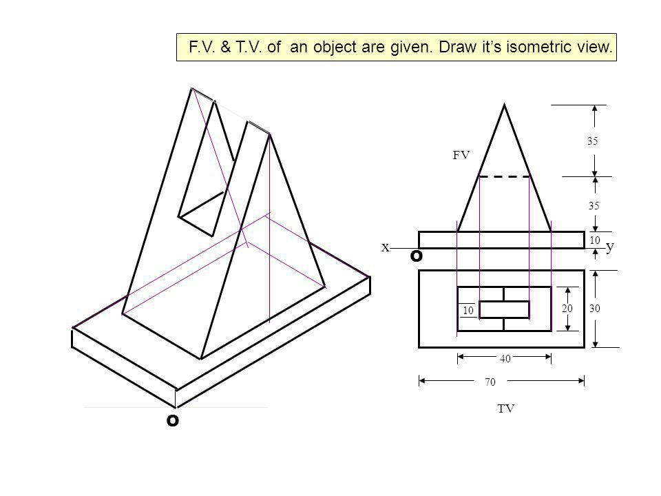 x y FV TV 35 10 3020 10 40 70 O O F.V. & T.V. of an object are given. Draw its isometric view.
