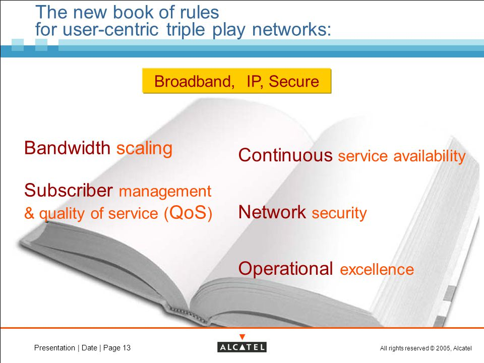 All rights reserved © 2005, Alcatel Presentation | Date | Page 13 The new book of rules for user-centric triple play networks: Bandwidth scaling Subsc