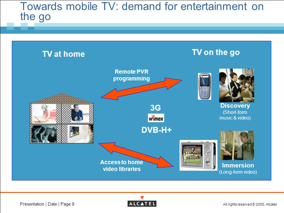 All rights reserved © 2005, Alcatel Presentation | Date | Page 9 Towards mobile TV: demand for entertainment on the go Access to home video libraries