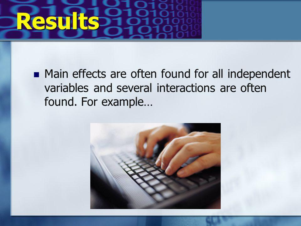 Results Main effects are often found for all independent variables and several interactions are often found.