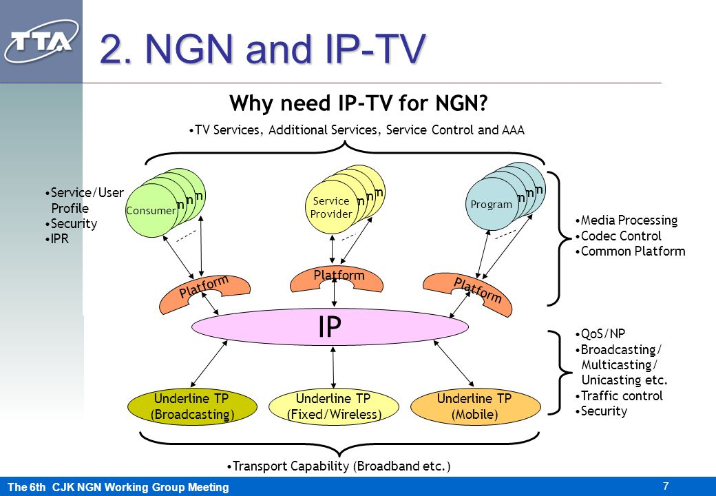 The 6th CJK NGN Working Group Meeting 8 Defining IP-TV and relevant services (e.g.