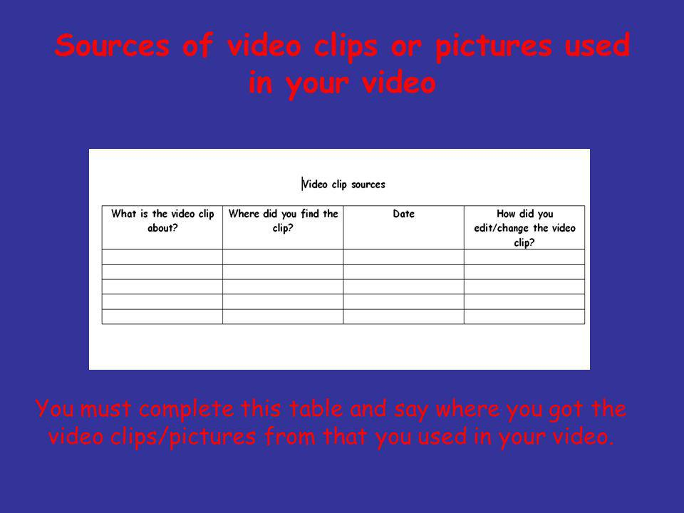 Sources of video clips or pictures used in your video You must complete this table and say where you got the video clips/pictures from that you used in your video.