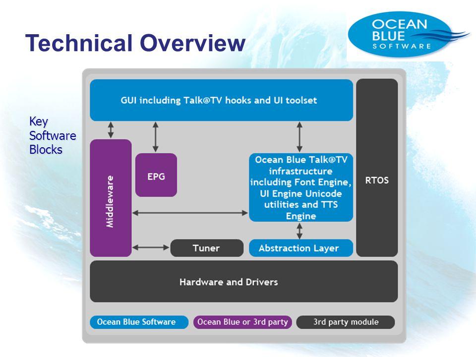 Technical Overview KeySoftwareBlocks
