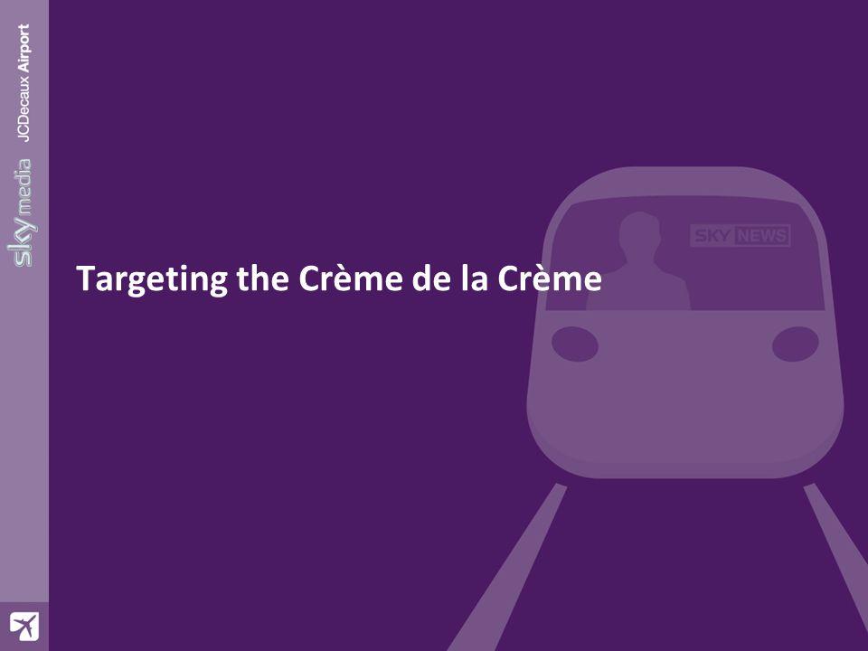 Targeting the Crème de la Crème