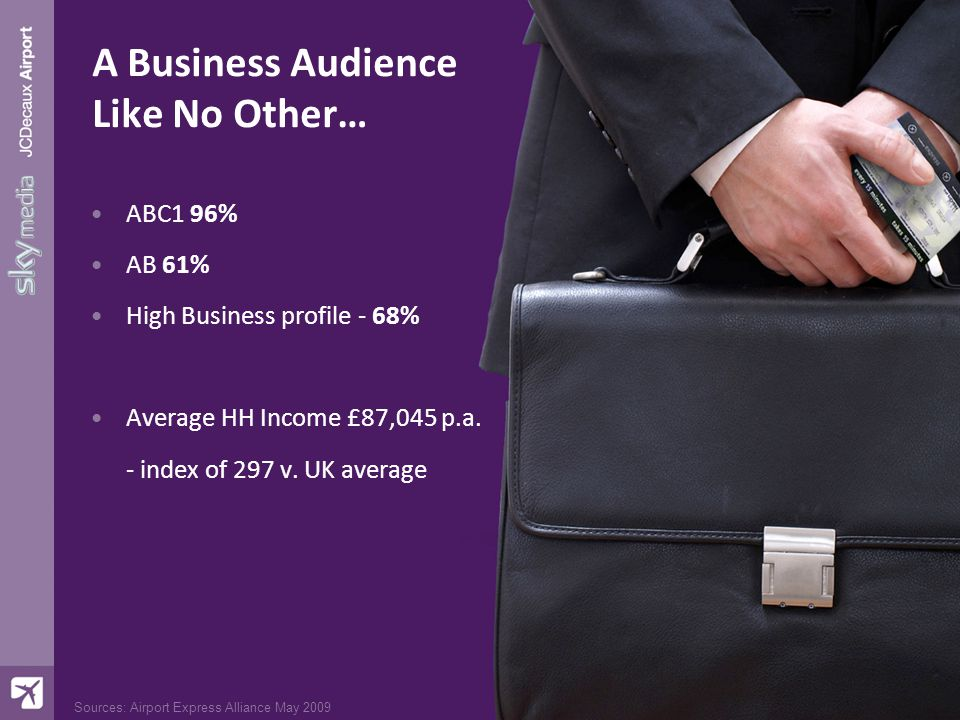 A Business Audience Like No Other… ABC1 96% AB 61% High Business profile - 68% Average HH Income £87,045 p.a.