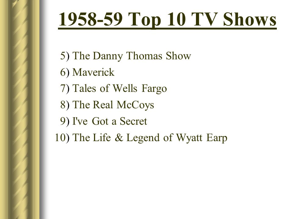 1958-59 Top 10 TV Shows 5) The Danny Thomas Show 6) Maverick 7) Tales of Wells Fargo 8) The Real McCoys 9) I've Got a Secret 10) The Life & Legend of