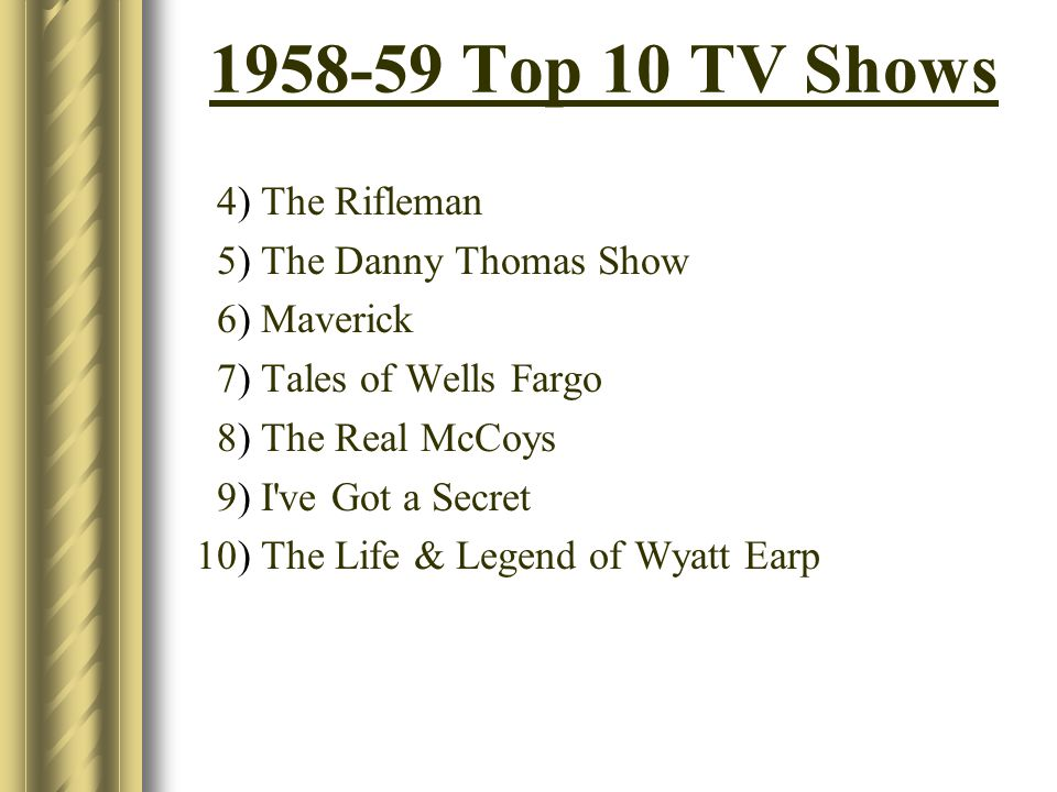1958-59 Top 10 TV Shows 4) The Rifleman 5) The Danny Thomas Show 6) Maverick 7) Tales of Wells Fargo 8) The Real McCoys 9) I've Got a Secret 10) The L