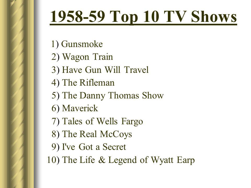 1958-59 Top 10 TV Shows 1) Gunsmoke 2) Wagon Train 3) Have Gun Will Travel 4) The Rifleman 5) The Danny Thomas Show 6) Maverick 7) Tales of Wells Farg