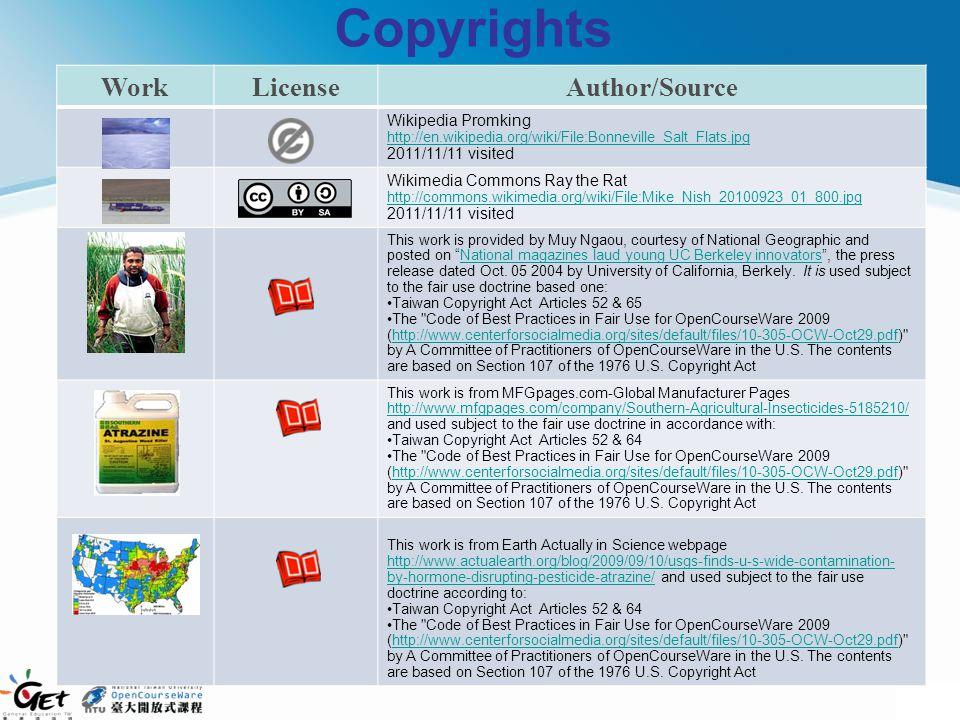 Copyrights WorkLicenseAuthor/Source Wikipedia Promking http://en.wikipedia.org/wiki/File:Bonneville_Salt_Flats.jpg 2011/11/11 visited Wikimedia Common