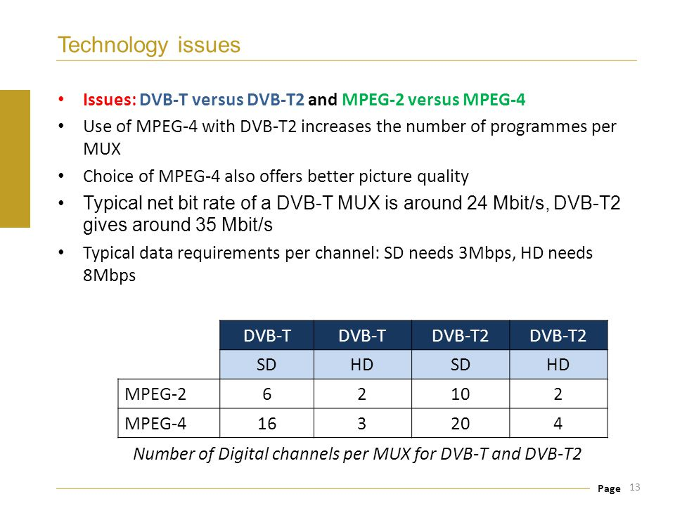 Page Technology issues Issues: DVB-T versus DVB-T2 and MPEG-2 versus MPEG-4 Use of MPEG-4 with DVB-T2 increases the number of programmes per MUX Choic
