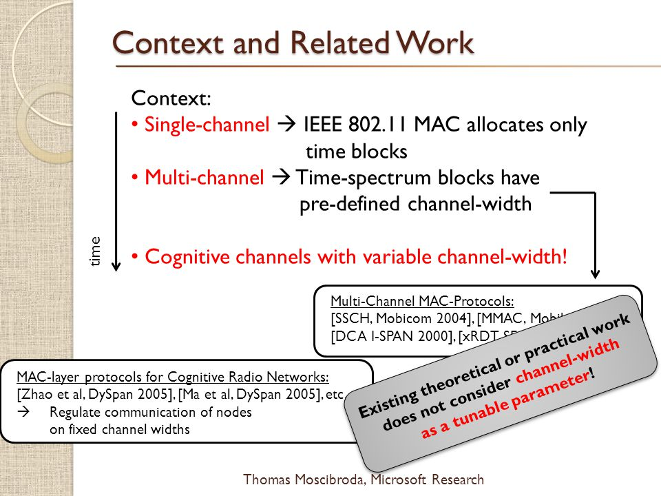 $ Thomas Moscibroda, Microsoft Research Context and Related Work Context: Single-channel IEEE 802.11 MAC allocates only time blocks Multi-channel Time-spectrum blocks have pre-defined channel-width Cognitive channels with variable channel-width.